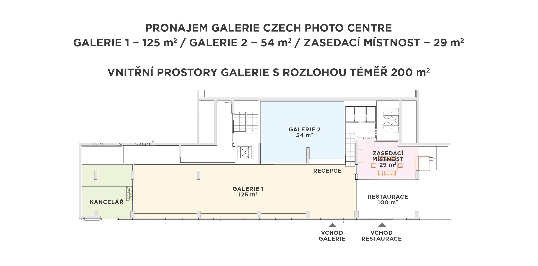 Galerie Czech Photo Centre - schema